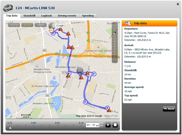 Webfleet - Route Overview